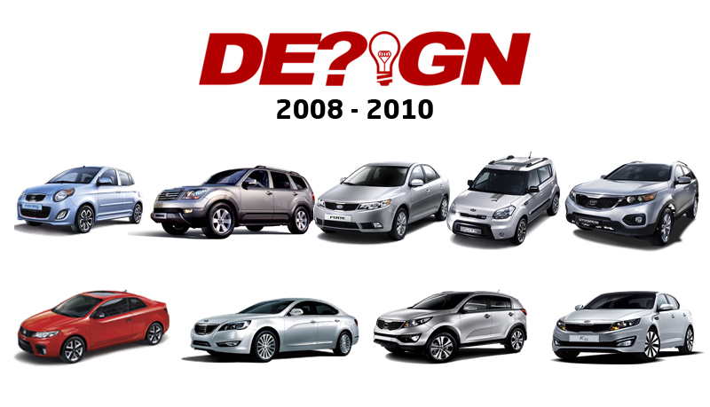 Designing History Of Kia Motors The Korean Car Blog