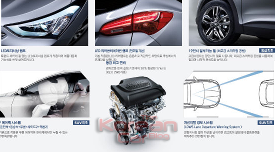 Untitled Exclusive: Hyundai Santa Fe/ix45 first official brochure pictures [Updated].