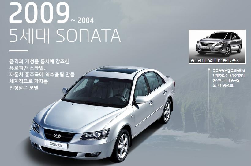 fifth-generation-sonata