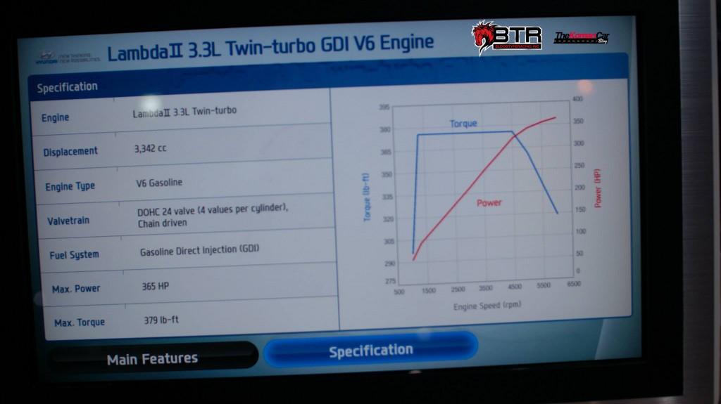 hyundai-3-3-liter-twin-turbo-engine-spotted (1)