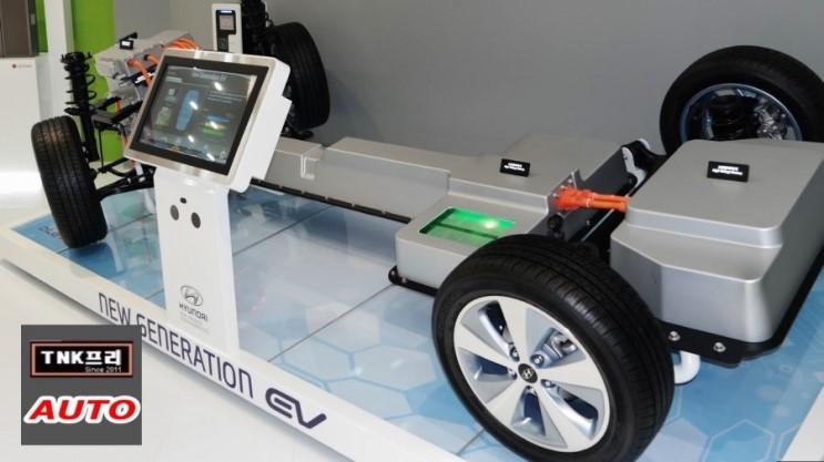 New Generation Hyundai EV Powertrain