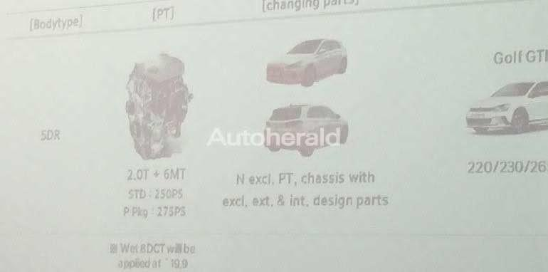 Hyundai i30 N Presentation Leaked