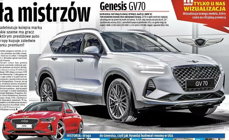 2021 Genesis GV70 First Render