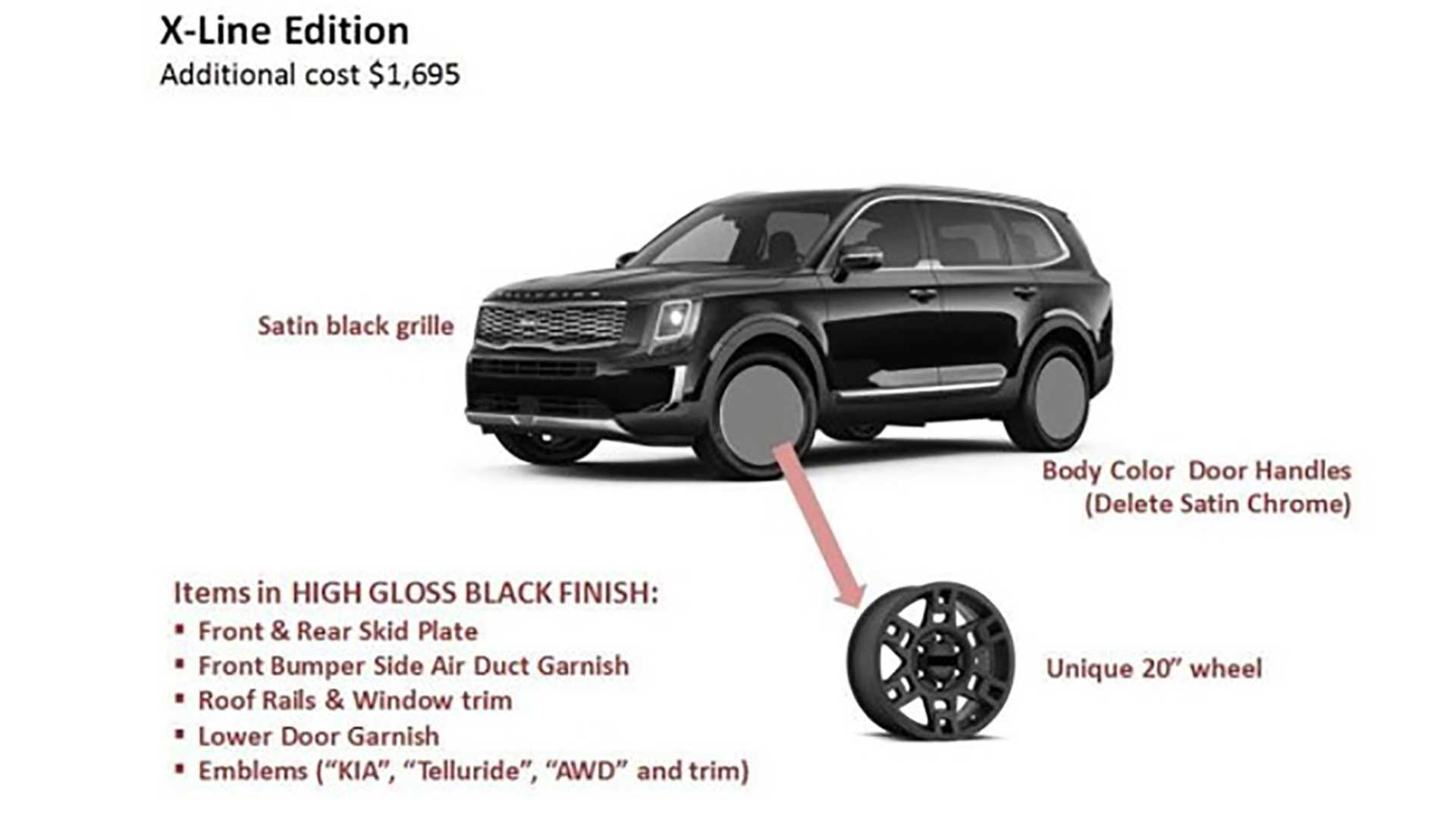 Kia Could be Working on a Telluride X-Line