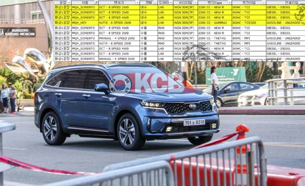 2021 Kia Sorento Full Engine Line-up Leaked