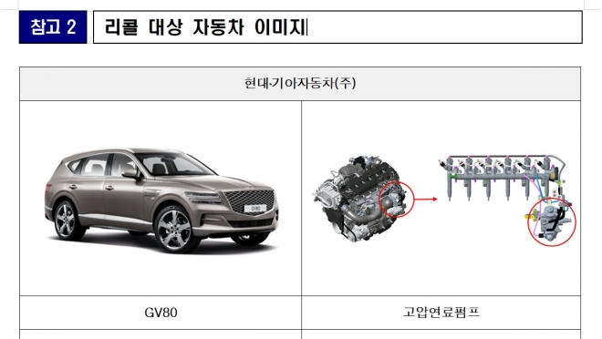 Another Recall for Genesis GV80 in South Korea