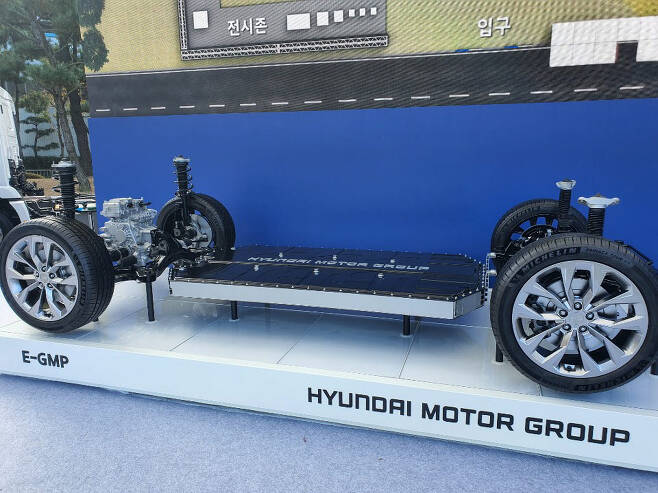 hyundai motor group egmp platform 3