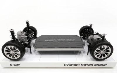 Hyundai Motor Group to Lead Charge into Electric Era with Dedicated EV Platform 'E-GMP'