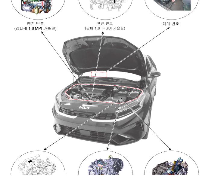 Kia K3 Facelift Leaked in WorkShop Manual