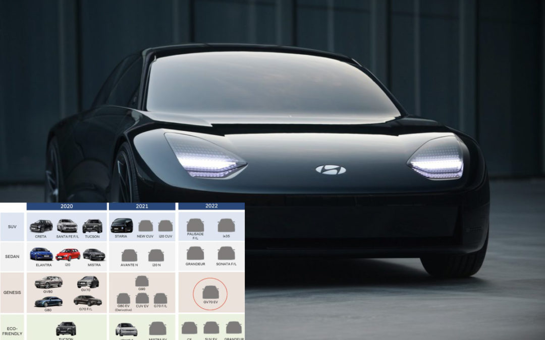 "Hyundai IONIQ 6 Codenamed as ""CE"", New Details"