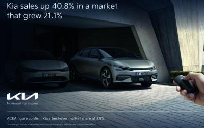 Kia Achieves Record European Market Share