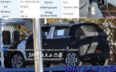 Hyundai Casper Powertrain Confirmed